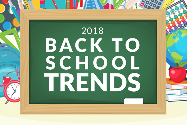 SignUpGenius survey reveals back-to-school trends