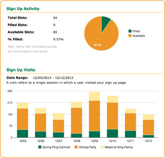 New: Upgraded Sign Up Web Statistics