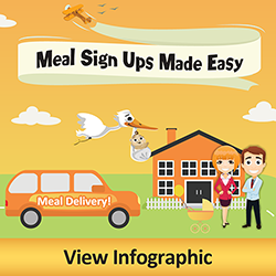 Meal Sign Ups Made Easy Infographic