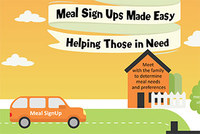 Infographic: Meal Sign Ups