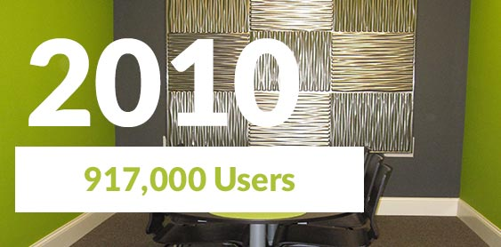 2010 917,000 Users